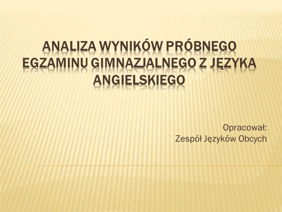 Do próbnego Egzaminu Gimnazjalnego, który odbył się 21.10.2008 r.