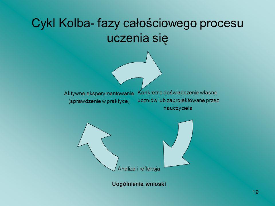 19 Cykl Kolba- fazy całościowego procesu uczenia się Konkretne doświadczenie własne uczniów lub zaprojektowane przez nauczyciela Analiza i refleksja U
