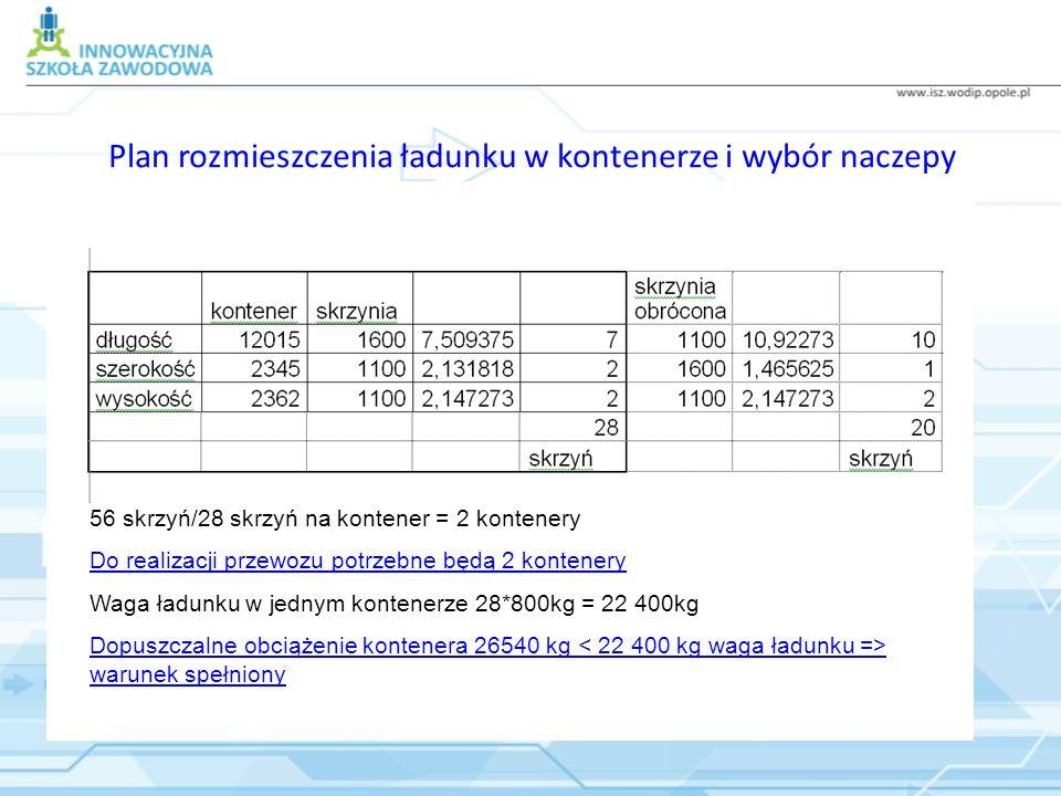 Plan rozmieszczenia ładunku w kontenerze i wybór naczepy 56 skrzyń/28 skrzyń na kontener = 2 kontenery Do realizacji przewozu potrzebne będą 2 kontene