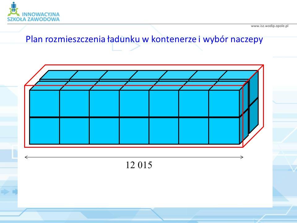 Plan rozmieszczenia ładunku w kontenerze i wybór naczepy 12 015