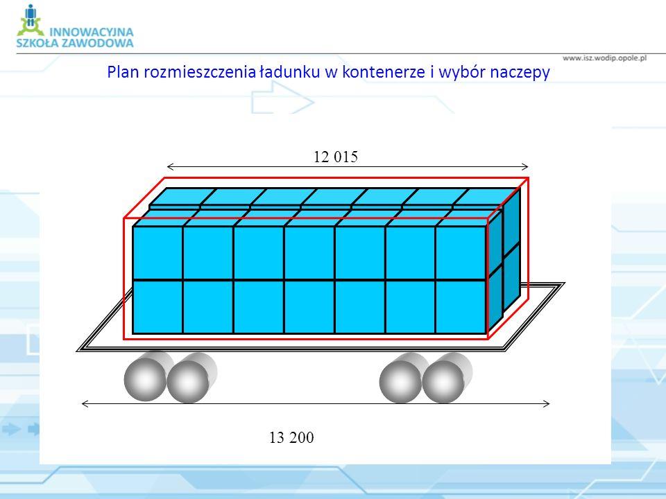 Plan rozmieszczenia ładunku w kontenerze i wybór naczepy 13 200 12 015