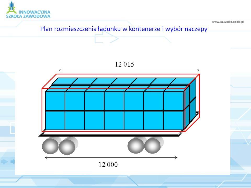 Plan rozmieszczenia ładunku w kontenerze i wybór naczepy 12 000 12 015
