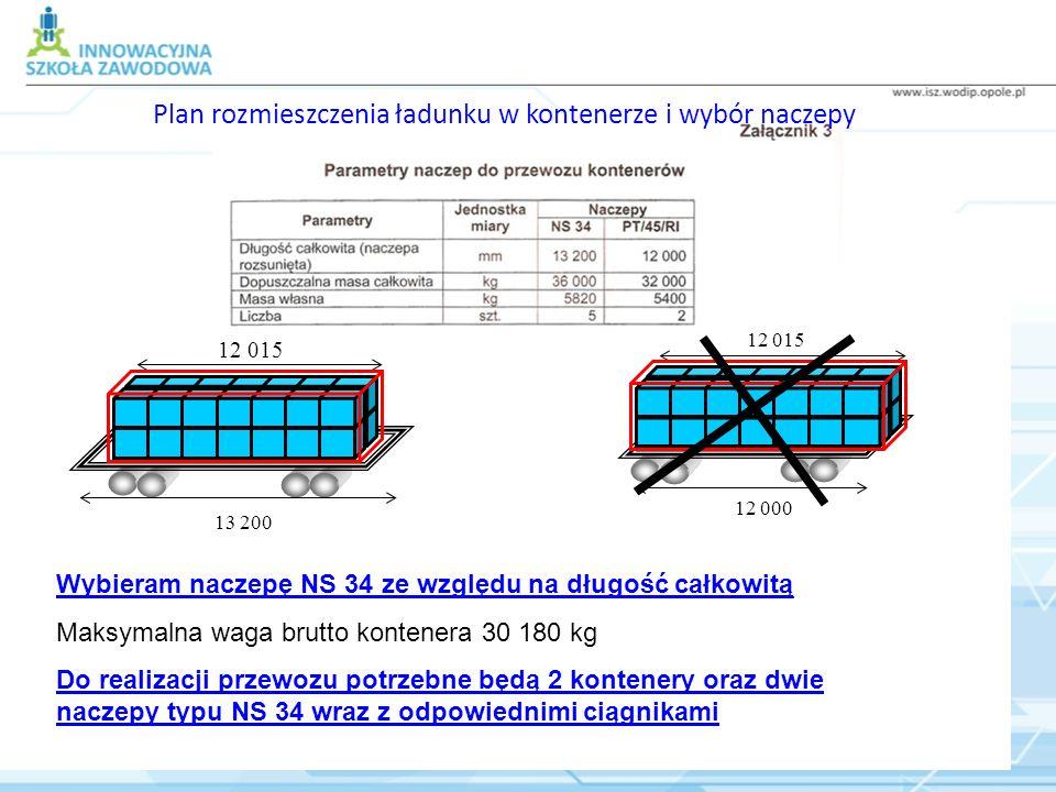 13 200 12 015 12 000 12 015 Plan rozmieszczenia ładunku w kontenerze i wybór naczepy Wybieram naczepę NS 34 ze względu na długość całkowitą Maksymalna