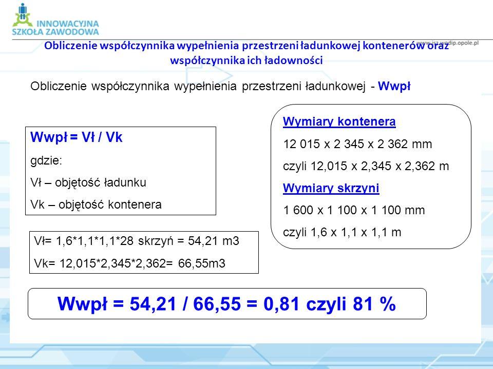 Obliczenie współczynnika wypełnienia przestrzeni ładunkowej kontenerów oraz współczynnika ich ładowności Obliczenie współczynnika wypełnienia przestrz