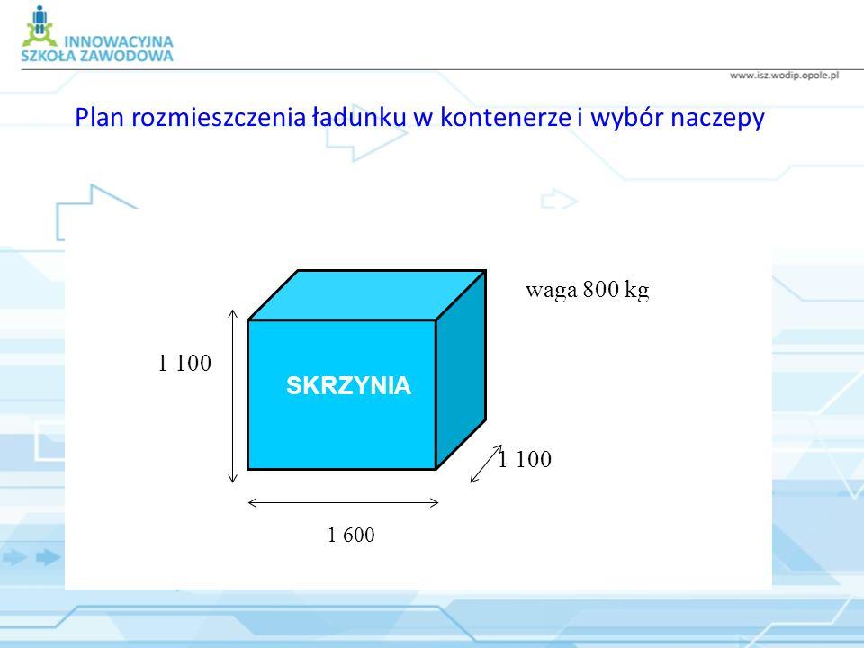 Plan rozmieszczenia ładunku w kontenerze i wybór naczepy 1 600 1 100 waga 800 kg SKRZYNIA