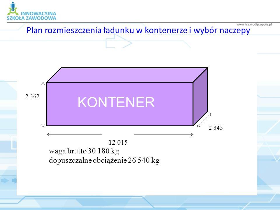 Plan rozmieszczenia ładunku w kontenerze i wybór naczepy 56 skrzyń/28 skrzyń na kontener = 2 kontenery Do realizacji przewozu potrzebne będą 2 kontenery Waga ładunku w jednym kontenerze 28*800kg = 22 400kg Dopuszczalne obciążenie kontenera 26540 kg warunek spełniony