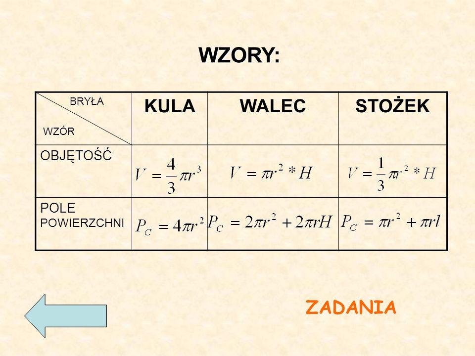 Autor: Mirosław Lewicki Publiczne Gimnazjum im. Jana Pawła II 48-120 Baborów