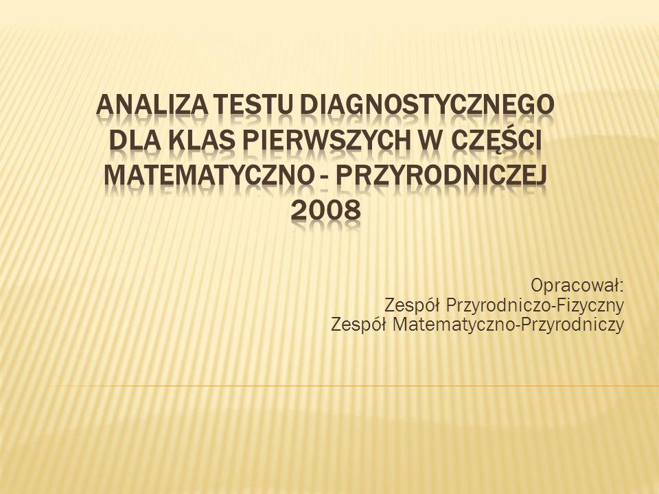 Test przeprowadzono1 października 2008 r.Przez 2 godz.