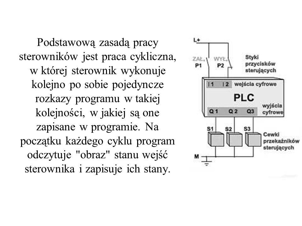 Oprócz podstawowych bloków sterowniki PLC mogą mieć również bloki specjalne, takie jak: regulacyjne (sterowniki wyposażone w jednostkę centralną typu wieloprocesorowego, przystosowane do przetwarzania wielobitowych sygnałów), pozycjonowane (sterowniki stosowane jako sterowniki urządzeń manipulacyjnych, gdy konieczna jest zmiana parametrów urządzeń napędowych), układy sterowania silnikami krokowymi i sterowania ruchem.