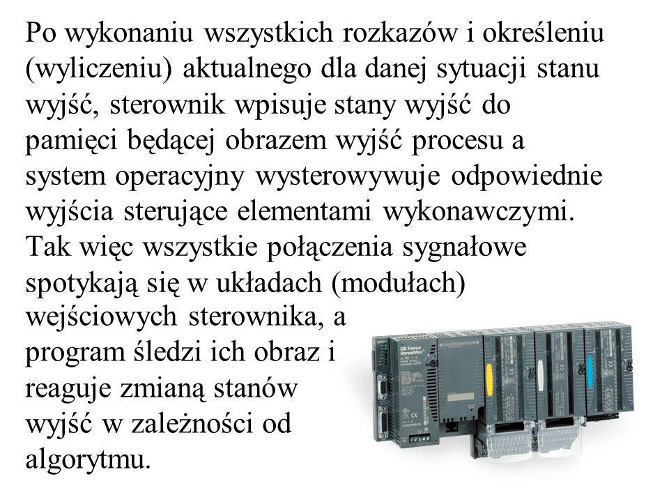 Sterowniki PLC składają się z: jednostki centralnej (CPU) bloków wejść cyfrowych bloków wejść analogowych bloków komunikacyjnych bloków wyjść cyfrowych bloków wyjść analogowych bloków specjalnych