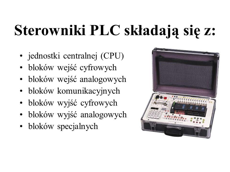 Sterowniki kompaktowe są sterownikami służącymi do zastosowań w małych i średnich zadaniach automatyki.
