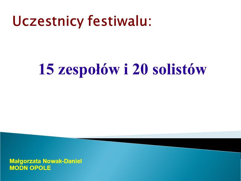 Jury: Joanna Burdzińska-Mika, doradca metodyczny ds.