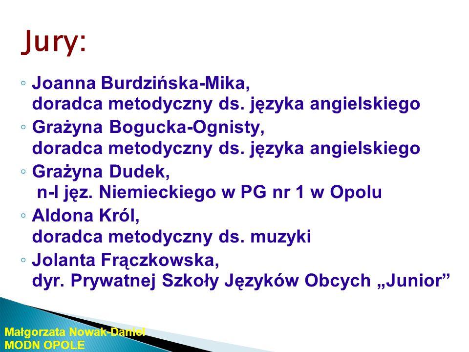 Małgorzata Nowak–Daniel MODN OPOLE Publiczność