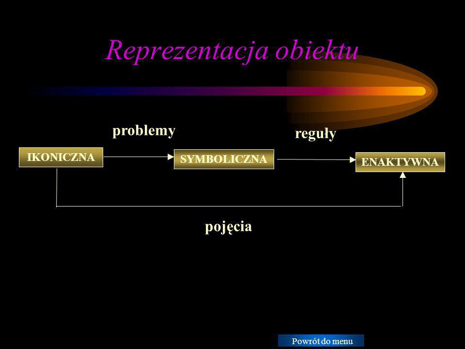 Powrót do menu Reprezentacja obiektu Instrukcje: Usuń ikonę przykładowego dokumentu i zastąp przez ikony dokumentów roboczych w następujący sposób: Utwórz dokument w programie Word.
