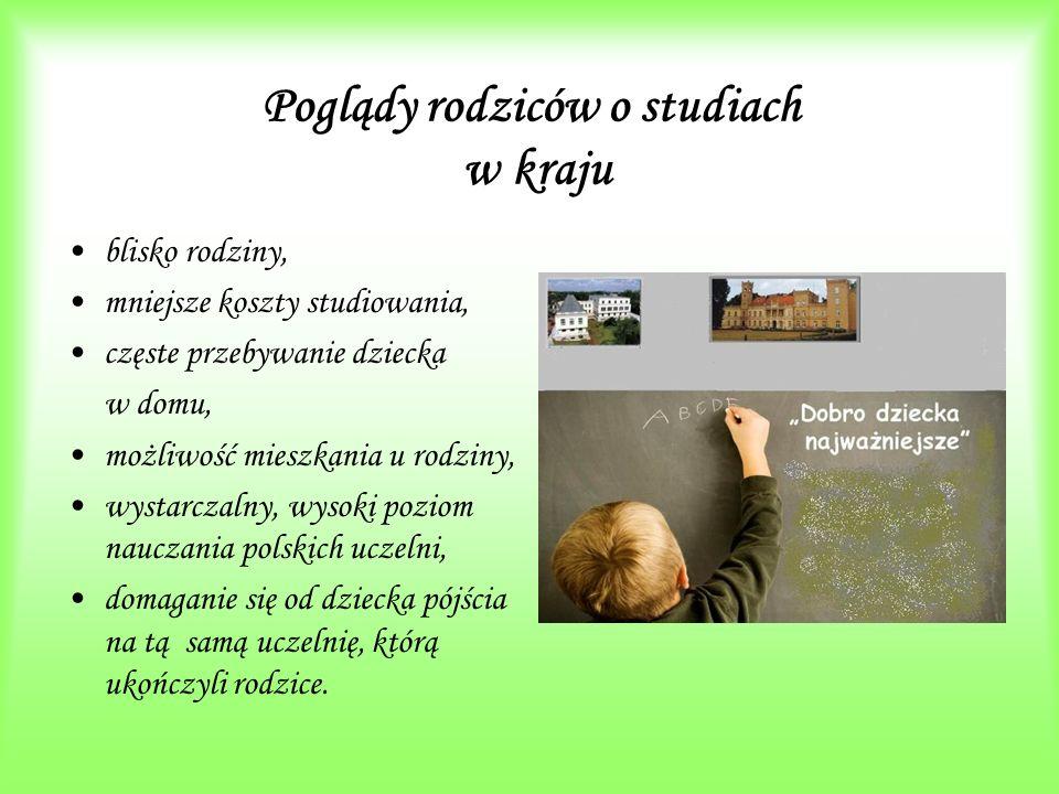Poglądy rodziców o studiach w kraju blisko rodziny, mniejsze koszty studiowania, częste przebywanie dziecka w domu, możliwość mieszkania u rodziny, wystarczalny, wysoki poziom nauczania polskich uczelni, domaganie się od dziecka pójścia na tą samą uczelnię, którą ukończyli rodzice.