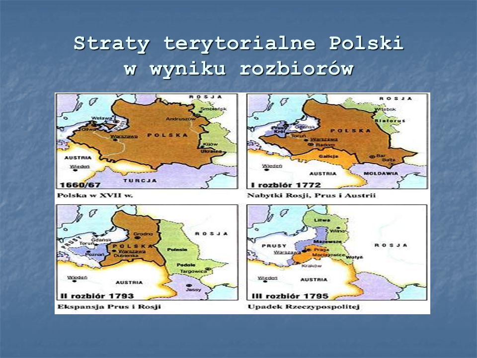Straty terytorialne Polski w wyniku rozbiorów