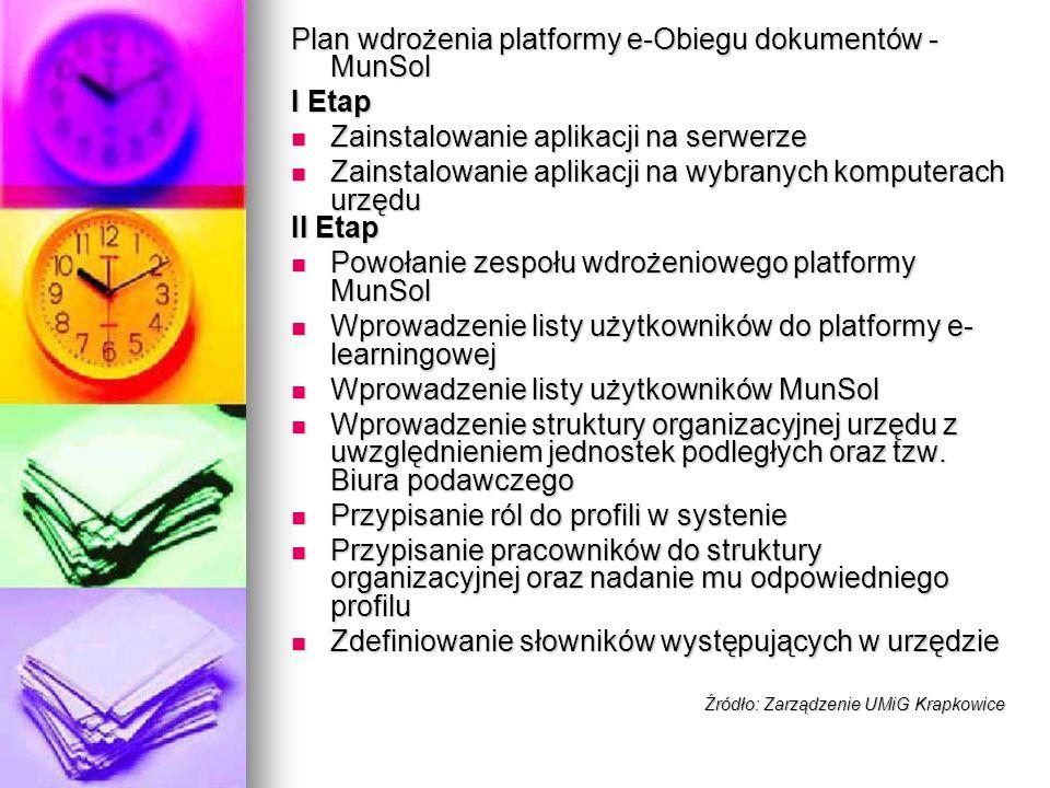 Plan wdrożenia platformy e-Obiegu dokumentów - MunSol I Etap Zainstalowanie aplikacji na serwerze Zainstalowanie aplikacji na serwerze Zainstalowanie