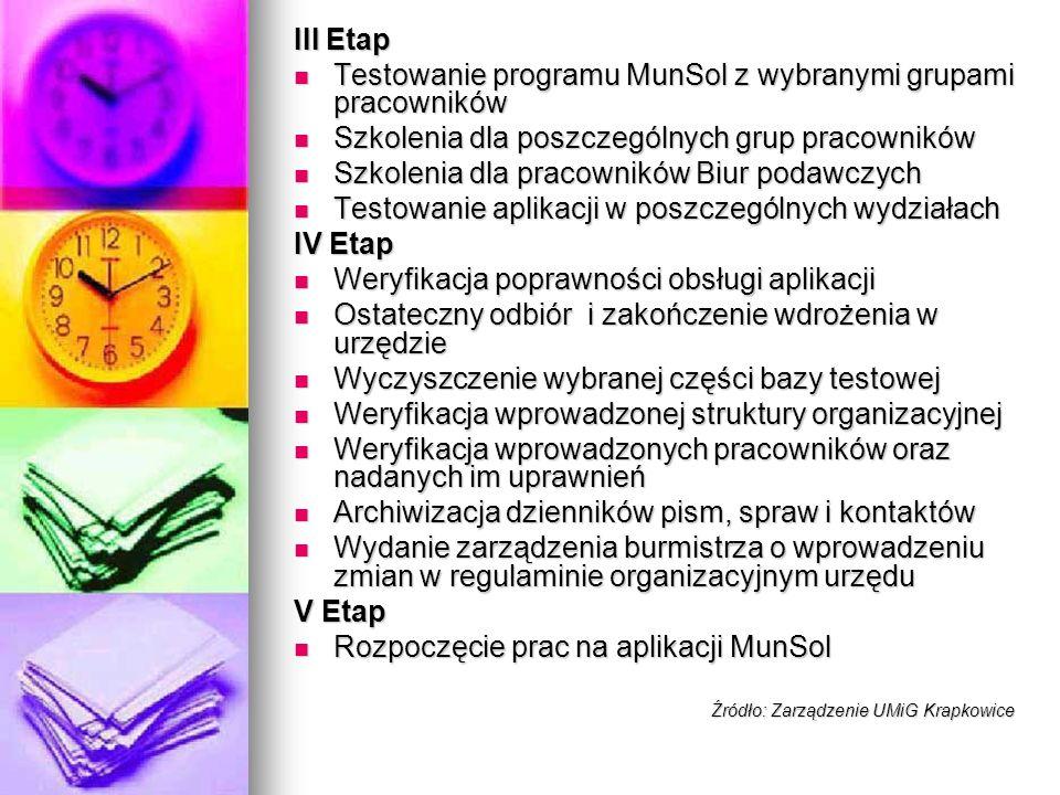 III Etap Testowanie programu MunSol z wybranymi grupami pracowników Testowanie programu MunSol z wybranymi grupami pracowników Szkolenia dla poszczegó