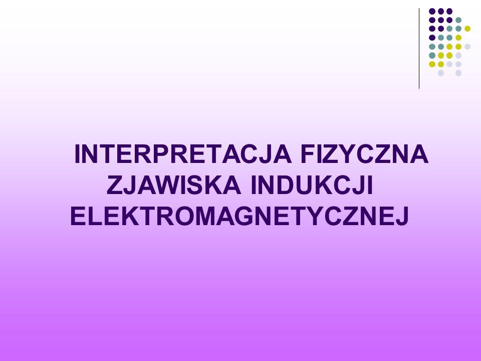 INTERPRETACJA FIZYCZNA ZJAWISKA INDUKCJI ELEKTROMAGNETYCZNEJ