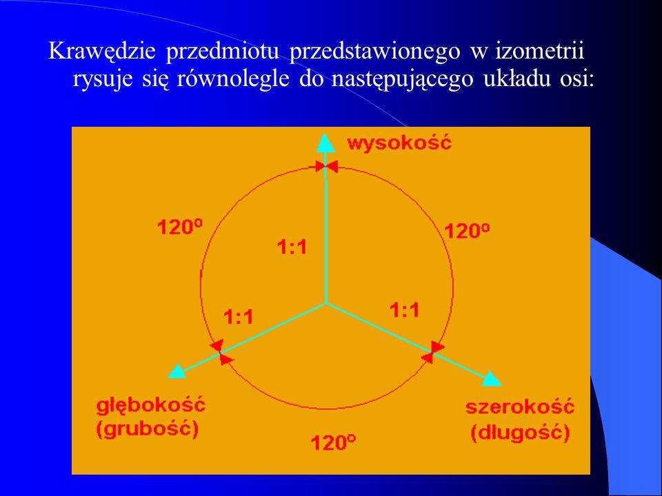 Krawędzie przedmiotu przedstawionego w izometrii rysuje się równolegle do następującego układu osi: