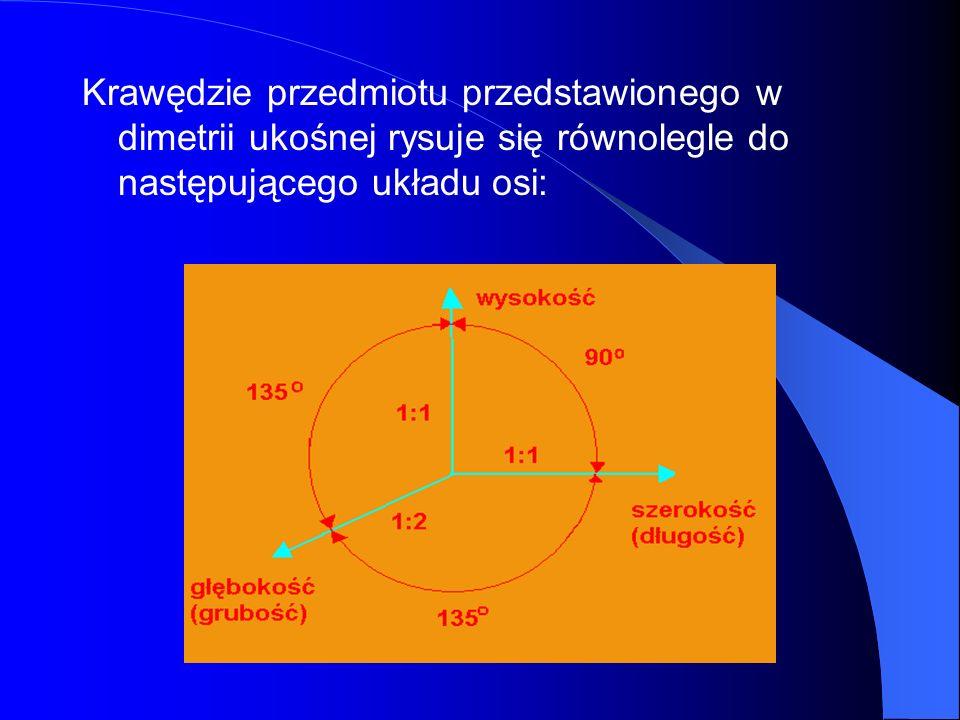 Krawędzie przedmiotu przedstawionego w dimetrii ukośnej rysuje się równolegle do następującego układu osi:
