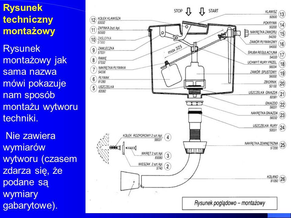Rysunek techniczny montażowy Rysunek montażowy jak sama nazwa mówi pokazuje nam sposób montażu wytworu techniki. Nie zawiera wymiarów wytworu (czasem