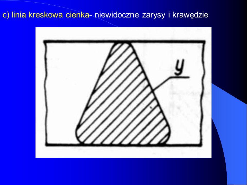 c) linia kreskowa cienka- niewidoczne zarysy i krawędzie