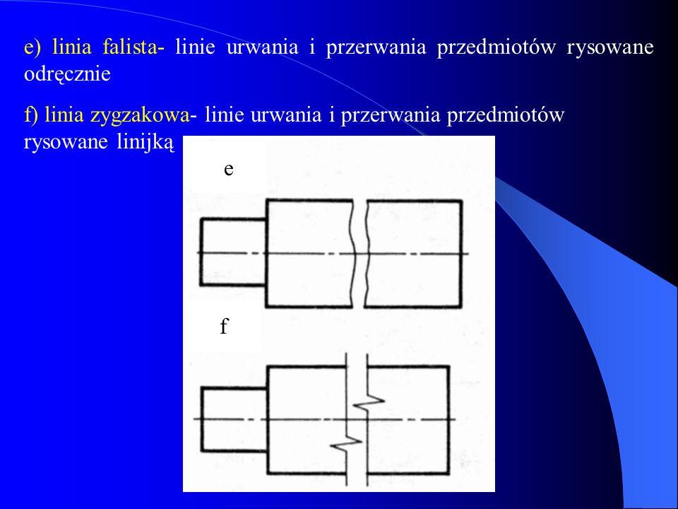 e) linia falista- linie urwania i przerwania przedmiotów rysowane odręcznie f) linia zygzakowa- linie urwania i przerwania przedmiotów rysowane linijk