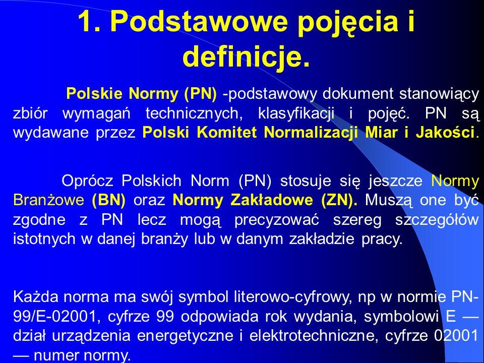 1. Podstawowe pojęcia i definicje. Polskie Normy (PN) -podstawowy dokument stanowiący zbiór wymagań technicznych, klasyfikacji i pojęć. PN są wydawane