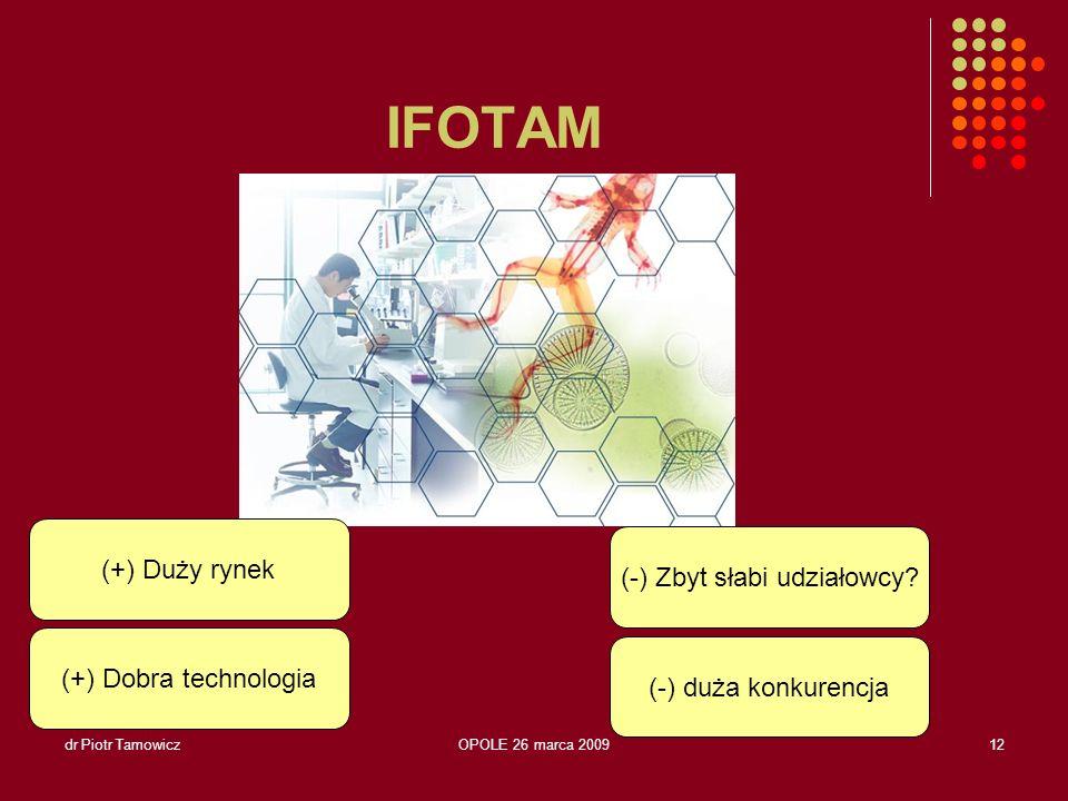 dr Piotr TamowiczOPOLE 26 marca 200913 Biomast (+) dobra technologia (-) zbyt mały rynek.