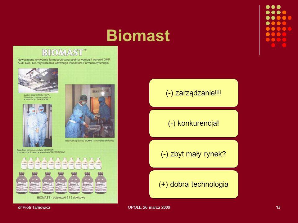 dr Piotr TamowiczOPOLE 26 marca 200914 (+) dobra technologia(+) udzielenie licencji (+) koncentracja na B+R