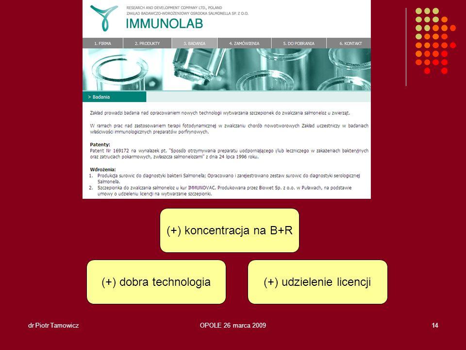 dr Piotr TamowiczOPOLE 26 marca 200915 (+) dobra technologia(+) rynek globalny (+) zewnętrzny CEO