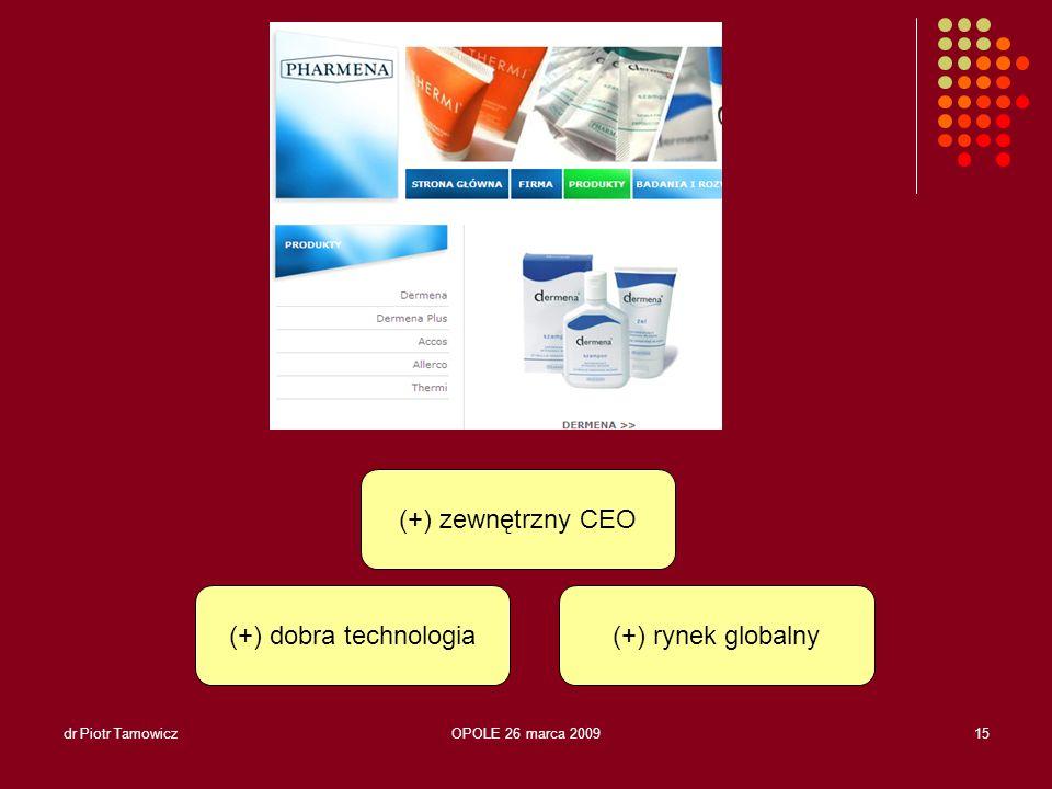 dr Piotr TamowiczOPOLE 26 marca 200916 Warunki sukcesu… Mistrzostwo naukowe… …Kontakt z granicą technologiczną (tylko) Rynek globalny Zarządzanie !!.
