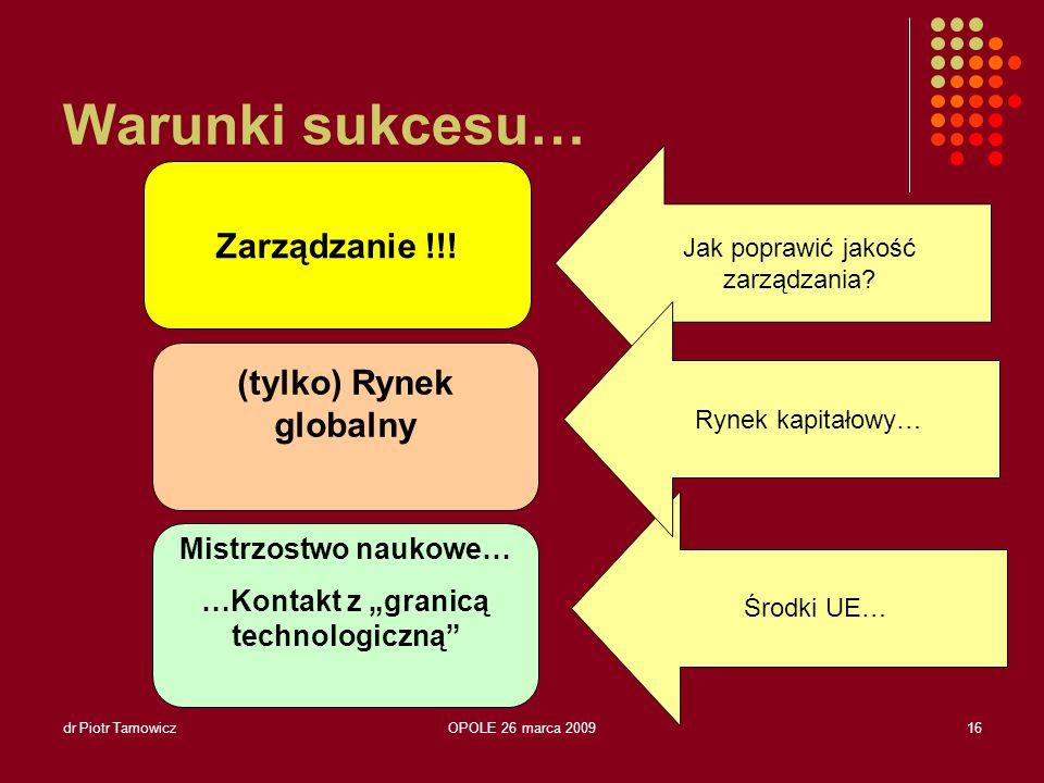 dr Piotr TamowiczOPOLE 26 marca 200917 Perspektywy… Maksymalnie wykorzystać środki UE .