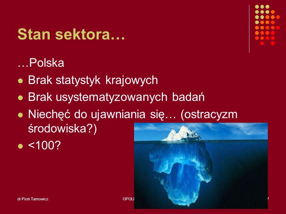 dr Piotr TamowiczOPOLE 26 marca 20098 Stan sektora… 1990 1995 2000 Pierwsza fala… IFOTAM Sonomed (IPPT) Cynel- Unipress Stare się kończy… Nowe się nie zaczęło… Początki prywatyzacji… Olbrzymie luki rynkowe Regulacje nie zabraniają