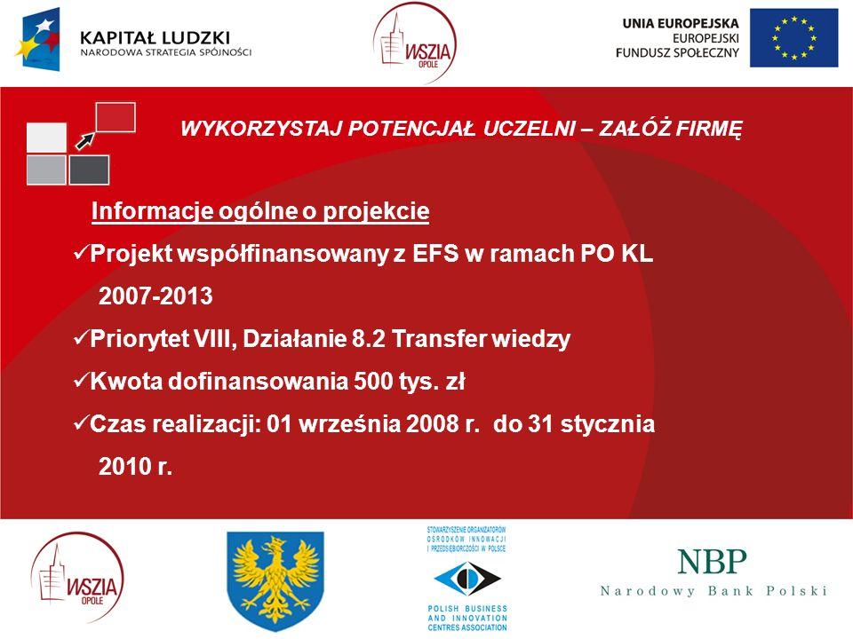 WYKORZYSTAJ POTENCJAŁ UCZELNI – ZAŁÓŻ FIRMĘ Informacje ogólne o projekcie Projekt współfinansowany z EFS w ramach PO KL 2007-2013 Priorytet VIII, Dzia