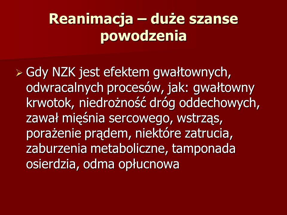 Reanimacja – duże szanse powodzenia Gdy NZK jest efektem gwałtownych, odwracalnych procesów, jak: gwałtowny krwotok, niedrożność dróg oddechowych, zawał mięśnia sercowego, wstrząs, porażenie prądem, niektóre zatrucia, zaburzenia metaboliczne, tamponada osierdzia, odma opłucnowa Gdy NZK jest efektem gwałtownych, odwracalnych procesów, jak: gwałtowny krwotok, niedrożność dróg oddechowych, zawał mięśnia sercowego, wstrząs, porażenie prądem, niektóre zatrucia, zaburzenia metaboliczne, tamponada osierdzia, odma opłucnowa