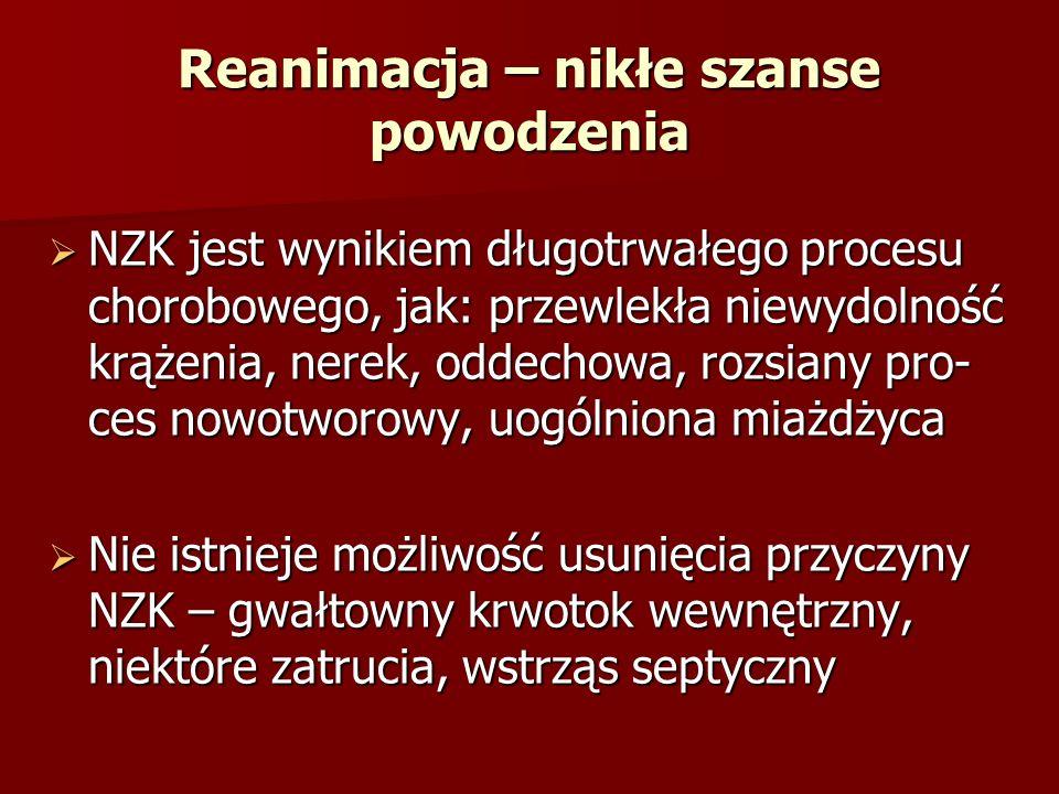 Reanimacja – nikłe szanse powodzenia NZK jest wynikiem długotrwałego procesu chorobowego, jak: przewlekła niewydolność krążenia, nerek, oddechowa, rozsiany pro- ces nowotworowy, uogólniona miażdżyca NZK jest wynikiem długotrwałego procesu chorobowego, jak: przewlekła niewydolność krążenia, nerek, oddechowa, rozsiany pro- ces nowotworowy, uogólniona miażdżyca Nie istnieje możliwość usunięcia przyczyny NZK – gwałtowny krwotok wewnętrzny, niektóre zatrucia, wstrząs septyczny Nie istnieje możliwość usunięcia przyczyny NZK – gwałtowny krwotok wewnętrzny, niektóre zatrucia, wstrząs septyczny