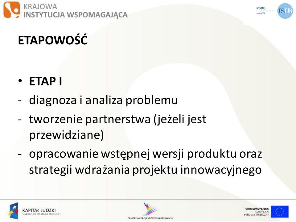ETAPOWOŚĆ ETAP I -diagnoza i analiza problemu -tworzenie partnerstwa (jeżeli jest przewidziane) -opracowanie wstępnej wersji produktu oraz strategii w