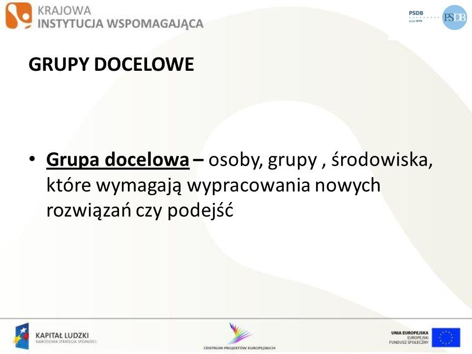 GRUPY DOCELOWE Grupa docelowa – osoby, grupy, środowiska, które wymagają wypracowania nowych rozwiązań czy podejść
