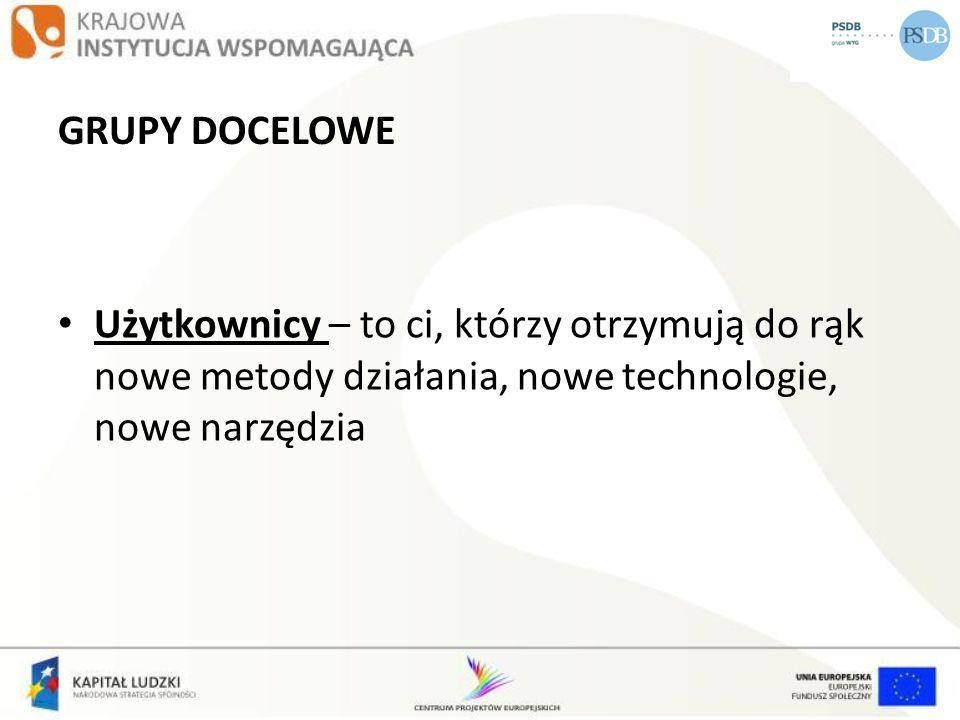 PROJEKTY PONADNARODOWE WYODRĘBIONY PROJEKT: 4.Wszystkie działania zaplanowane w projekcie realizowane będą we współpracy ponadnarodowej.