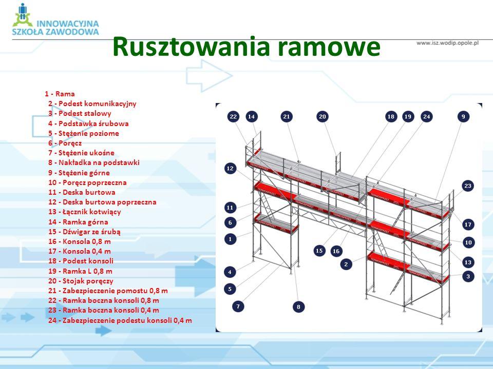 Rusztowania ramowe 1 - Rama 2 - Podest komunikacyjny 3 - Podest stalowy 4 - Podstawka śrubowa 5 - Stężenie poziome 6 - Poręcz 7 - Stężenie ukośne 8 -