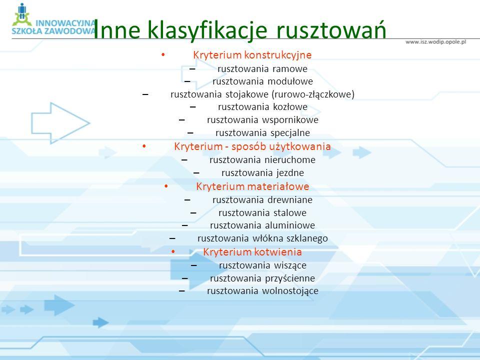 I nne klasyfikacje rusztowań Kryterium konstrukcyjne – rusztowania ramowe – rusztowania modułowe – rusztowania stojakowe (rurowo-złączkowe) – rusztowa