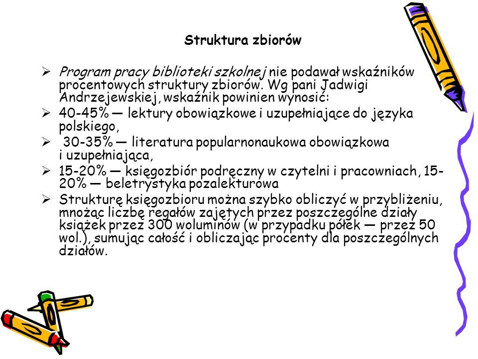 Struktura zbiorów Program pracy biblioteki szkolnej nie podawał wskaźników procentowych struktury zbiorów. Wg pani Jadwigi Andrzejewskiej, wskaźnik po