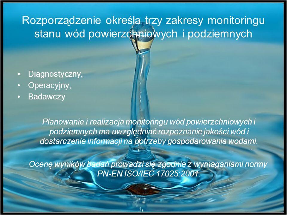 Rozporządzenie określa trzy zakresy monitoringu stanu wód powierzchniowych i podziemnych Diagnostyczny, Operacyjny, Badawczy Planowanie i realizacja m