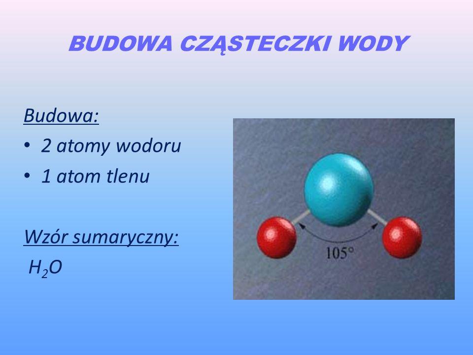 BUDOWA CZĄSTECZKI WODY Budowa: 2 atomy wodoru 1 atom tlenu Wzór sumaryczny: H 2 O