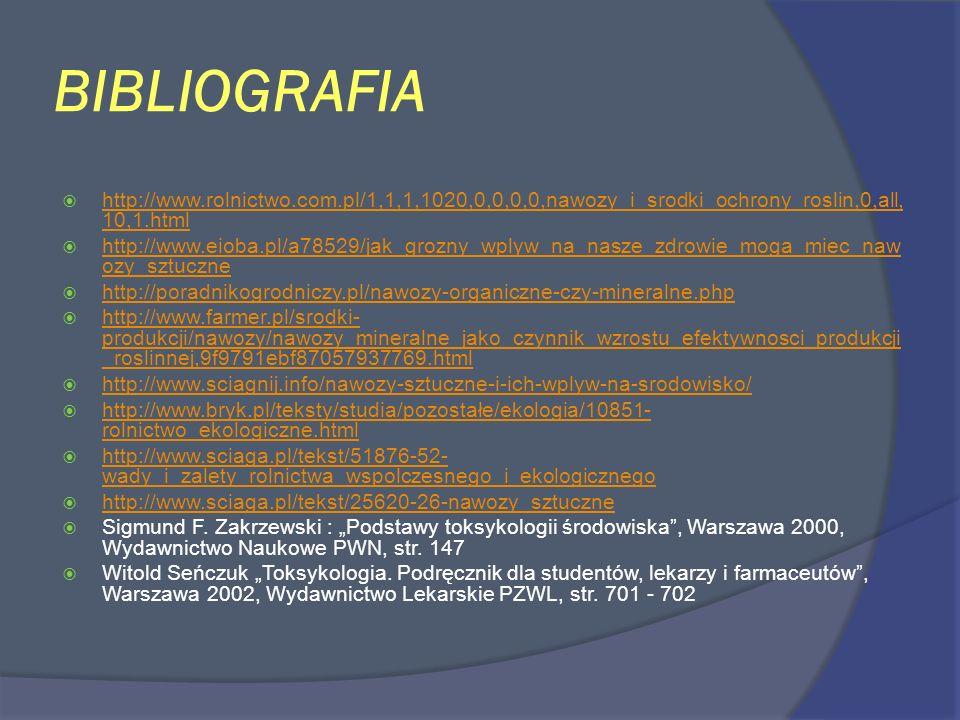 BIBLIOGRAFIA http://www.rolnictwo.com.pl/1,1,1,1020,0,0,0,0,nawozy_i_srodki_ochrony_roslin,0,all, 10,1.html http://www.rolnictwo.com.pl/1,1,1,1020,0,0