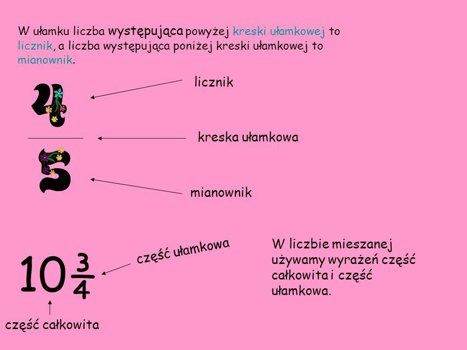 W ułamku liczba występująca powyżej kreski ułamkowej to licznik, a liczba występująca poniżej kreski ułamkowej to mianownik. licznik kreska ułamkowa m