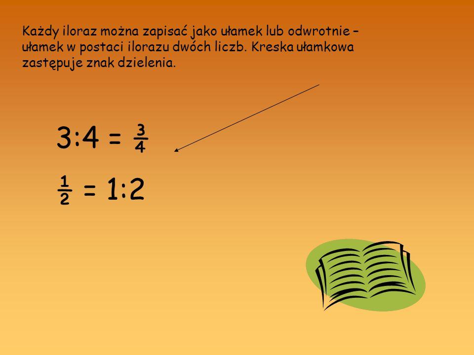 Każdy iloraz można zapisać jako ułamek lub odwrotnie – ułamek w postaci ilorazu dwóch liczb. Kreska ułamkowa zastępuje znak dzielenia. 3:4 = ¾ ½ = 1:2