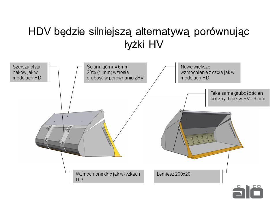 Siła: Szczegółowa analiza naprężeń (FEM) we wzmocnionych łyżkach (HD i HDV) pokazuje około 30% niższe naprężenia w dnie łyżki i około 45% niższe naprężenia na płycie haków niż odpowiadające im łyżki serii H lub HV z tym samym obciążeniem.(12,5 kN/m2 czyli około 1800 kg ładunku w łyżce).